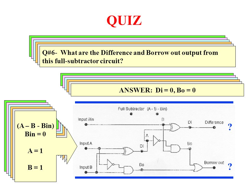 QUIZ ? ? Q#1- What are the Difference and Borrow out output from this full-subtractor circuit? (A – B - Bin) Bin = 0 A = 0 B = 0 ANSWER: Di = 0, Bo =