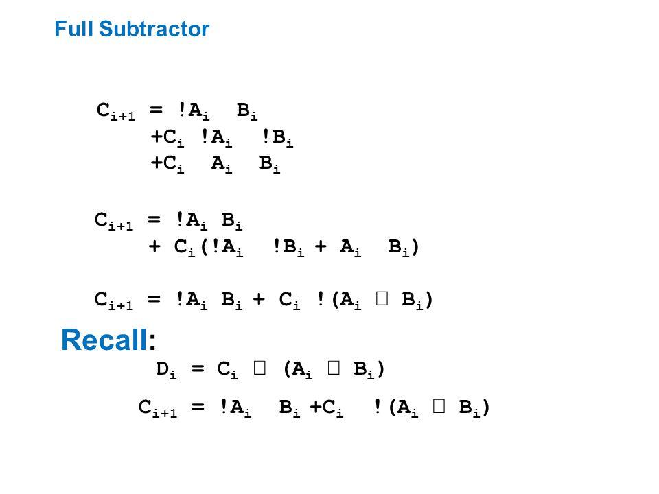 Full Subtractor C i+1 = !A i B i +C i !A i !B i +C i A i B i C i+1 = !A i B i + C i (!A i !B i + A i B i ) C i+1 = !A i B i + C i !(A i B i ) Recall: