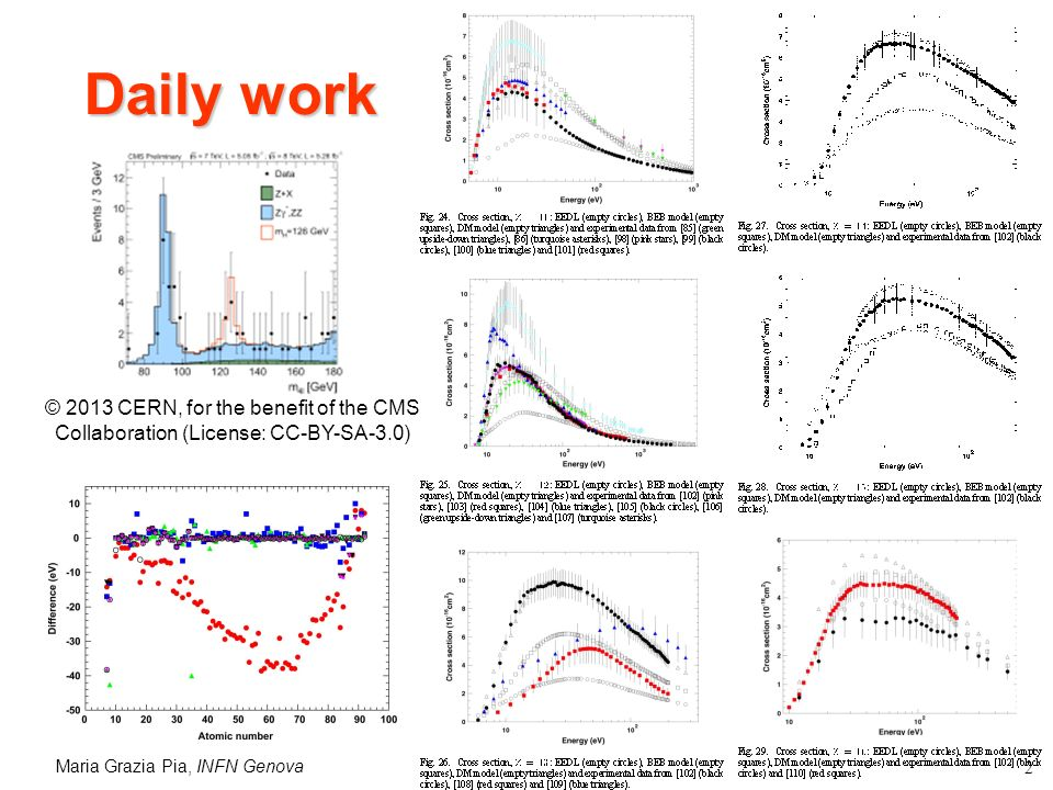 Maria Grazia Pia, INFN Genova 3 Background In the old days… simulation histograms, ntuples analysis You are free to use whatever you want Nowadays… Text file AIDA implementation ROOT … GnuPlot MATLAB iAIDA JAS Open Scientis t PAIDA ROOT …