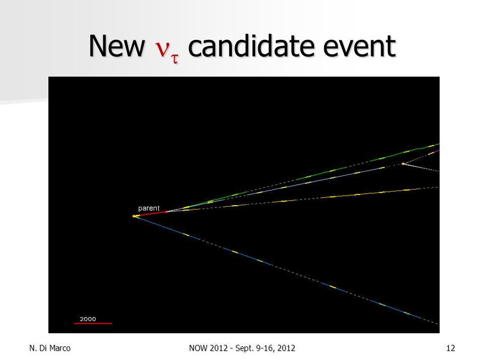 New candidate event N. Di Marco12NOW 2012 - Sept. 9-16, 2012
