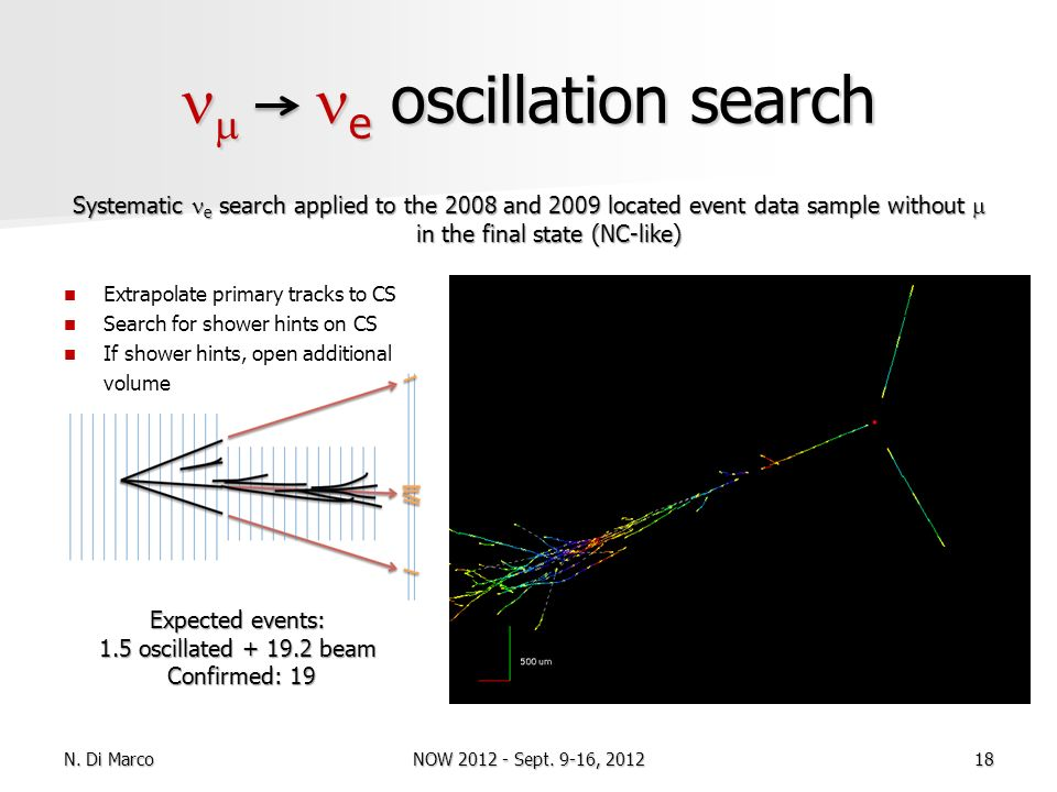 e oscillation search e oscillation search Systematic e search applied to the 2008 and 2009 located event data sample without in the final state (NC-li