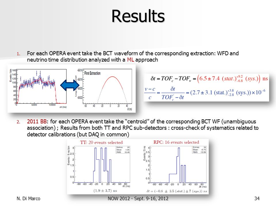 Results 1. For each OPERA event take the BCT waveform of the corresponding extraction: WFD and neutrino time distribution analyzed with a ML approach