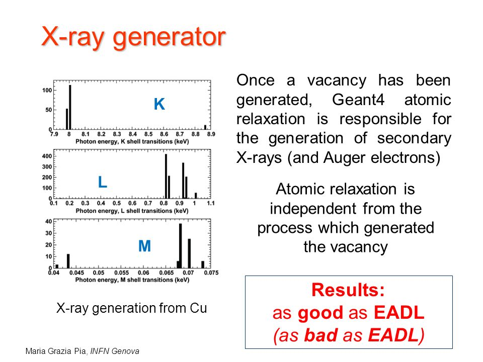 Maria Grazia Pia, INFN Genova X-ray generator Once a vacancy has been generated, Geant4 atomic relaxation is responsible for the generation of secondary X-rays (and Auger electrons) K L M X-ray generation from Cu Atomic relaxation is independent from the process which generated the vacancy Results: as good as EADL (as bad as EADL)