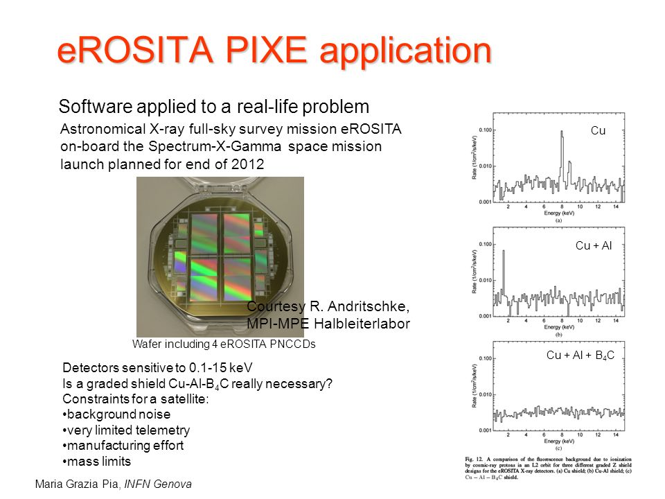 Maria Grazia Pia, INFN Genova eROSITA PIXE application Software applied to a real-life problem Wafer including 4 eROSITA PNCCDs Cu Cu + Al Cu + Al + B 4 C Detectors sensitive to 0.1-15 keV Is a graded shield Cu-Al-B 4 C really necessary.