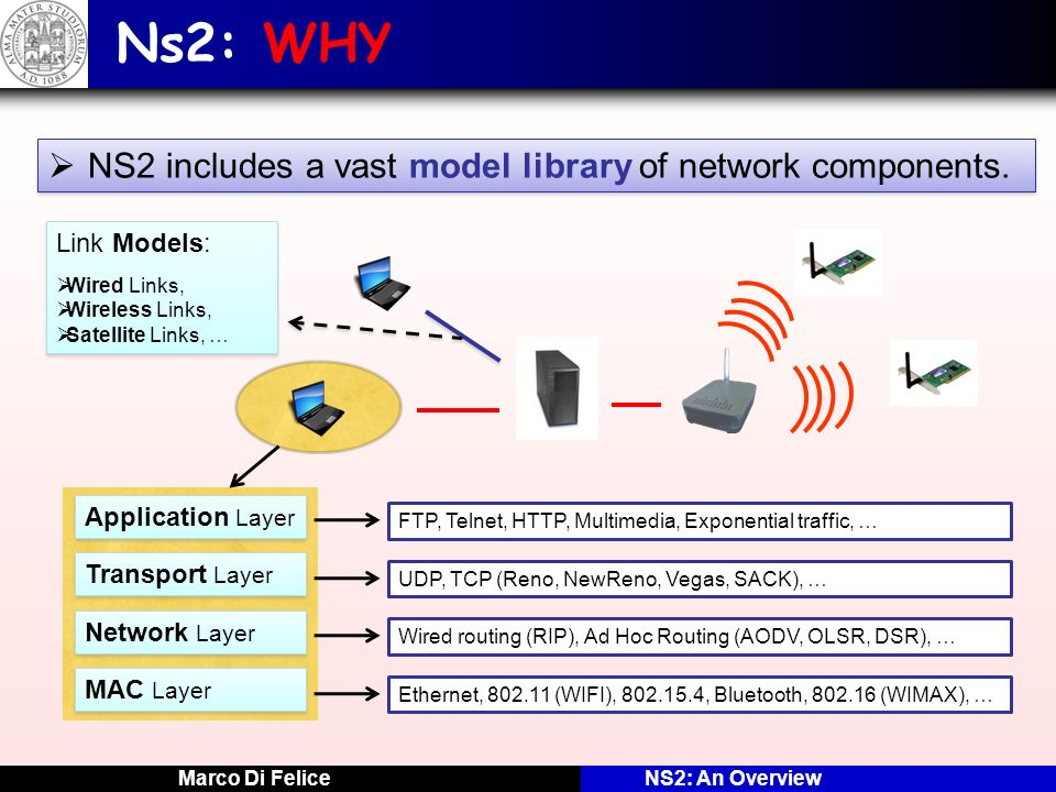 Marco Di FeliceNS2: An Overview Ns2: WHY MAC Layer Network Layer Transport Layer Application Layer Ethernet, 802.11 (WIFI), 802.15.4, Bluetooth, 802.1