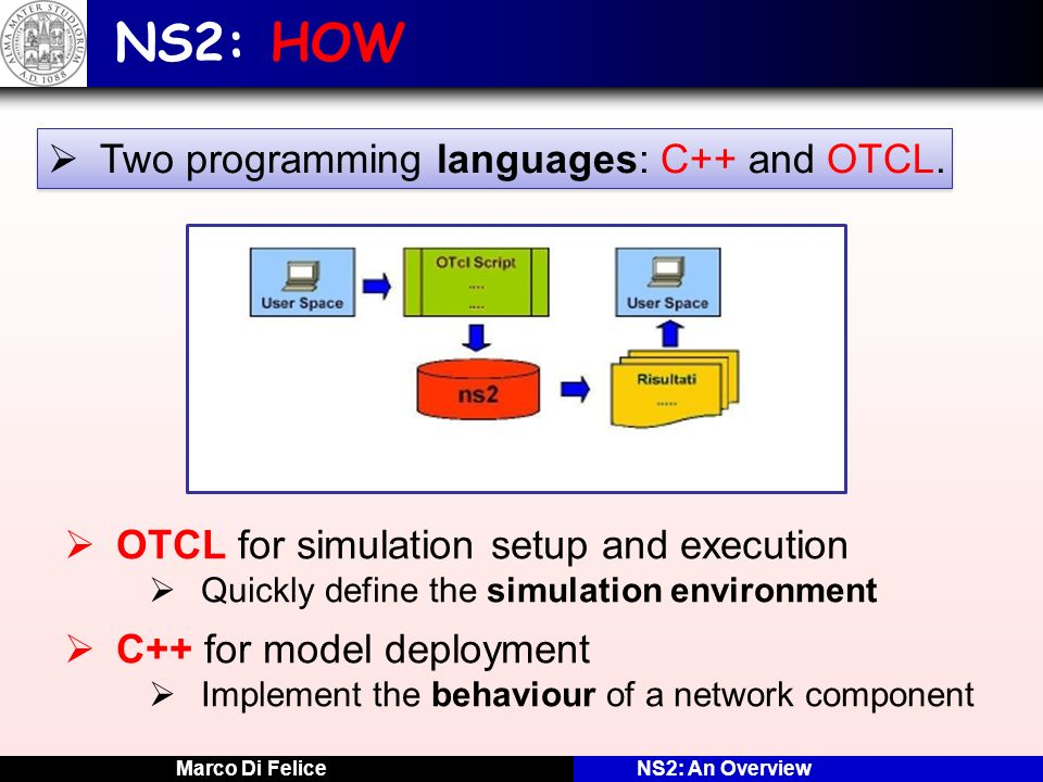 Marco Di FeliceNS2: An Overview NS2: HOW OTCL for simulation setup and execution Quickly define the simulation environment C++ for model deployment Im
