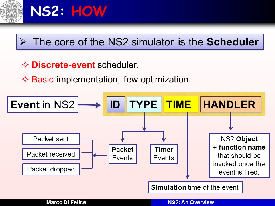 Marco Di FeliceNS2: An Overview NS2: HOW The core of the NS2 simulator is the Scheduler Discrete-event scheduler. Basic implementation, few optimizati