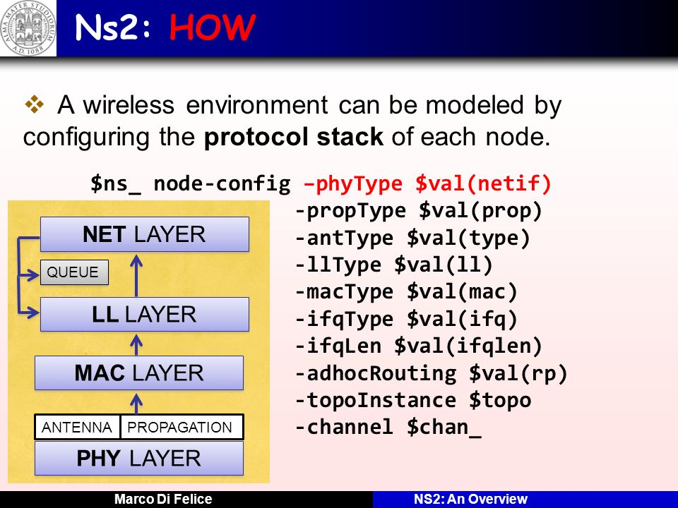 Marco Di FeliceNS2: An Overview Ns2: HOW A wireless environment can be modeled by configuring the protocol stack of each node. $ns_ node-config –phyTy