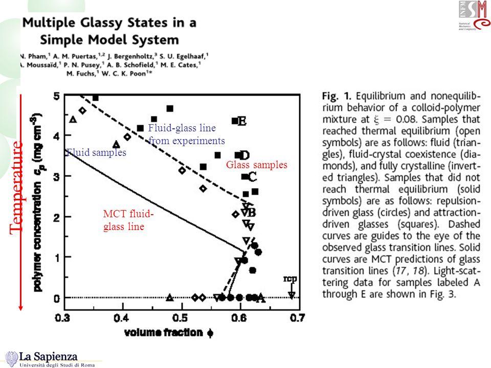 Science Pham et al Fig 1 Glass samples Fluid samples MCT fluid- glass line Fluid-glass line from experiments Temperature