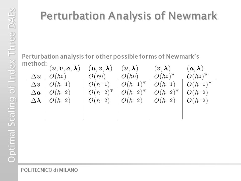Optimal Scaling of Index Three DAEs POLITECNICO di MILANO Perturbation Analysis of Newmark Perturbation analysis for other possible forms of Newmarks method: