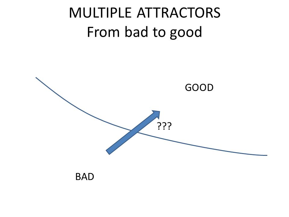 MULTIPLE ATTRACTORS From bad to good BAD GOOD ???