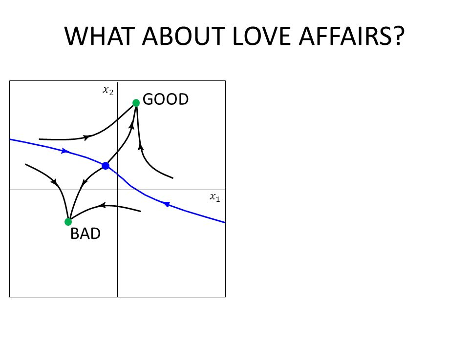 WHAT ABOUT LOVE AFFAIRS? BAD GOOD