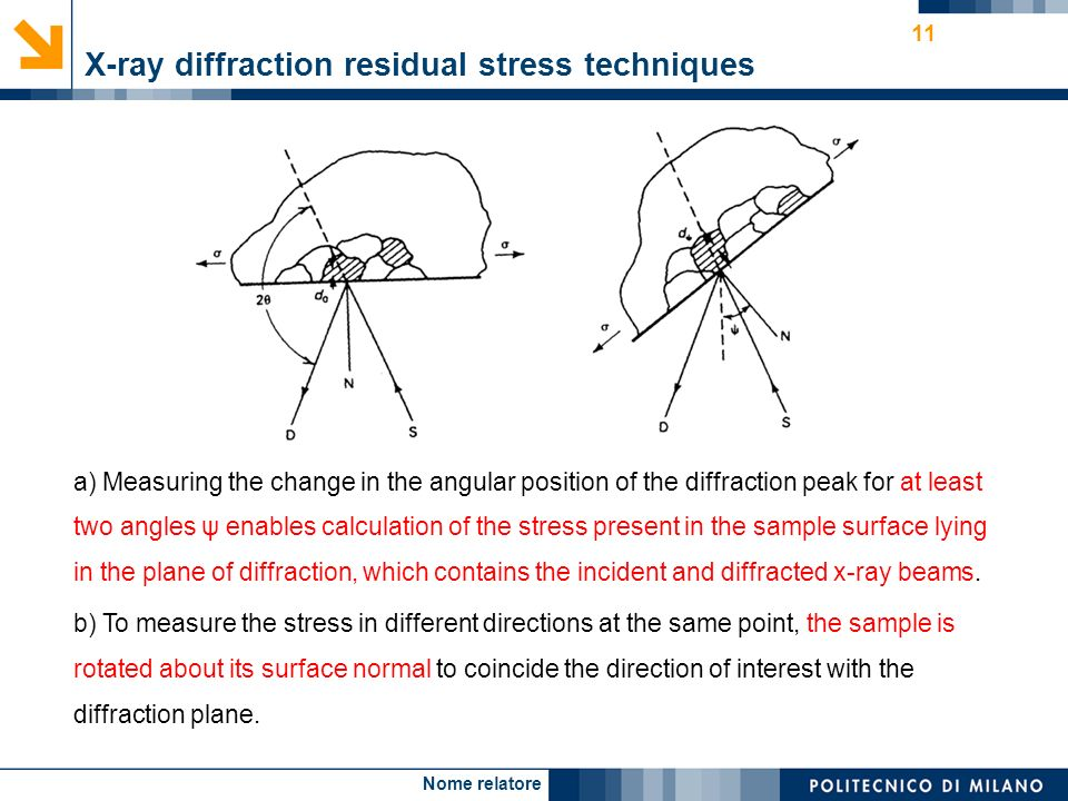 Nome relatore 11 X-ray diffraction residual stress techniques a) Measuring the change in the angular position of the diffraction peak for at least two angles ψ enables calculation of the stress present in the sample surface lying in the plane of diffraction, which contains the incident and diffracted x-ray beams.