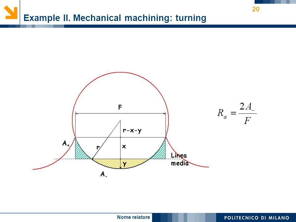 Nome relatore 20 Example II. Mechanical machining: turning