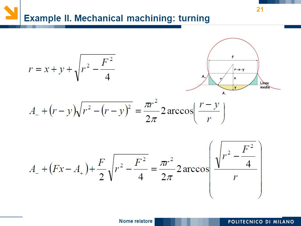 Nome relatore 21 Example II. Mechanical machining: turning