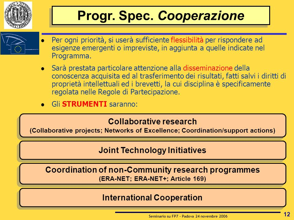 Seminario su FP7 - Padova 24 novembre 2006 12 Collaborative research (Collaborative projects; Networks of Excellence; Coordination/support actions) Collaborative research (Collaborative projects; Networks of Excellence; Coordination/support actions) Joint Technology Initiatives Coordination of non-Community research programmes (ERA-NET; ERA-NET+; Article 169) Coordination of non-Community research programmes (ERA-NET; ERA-NET+; Article 169) International Cooperation Progr.