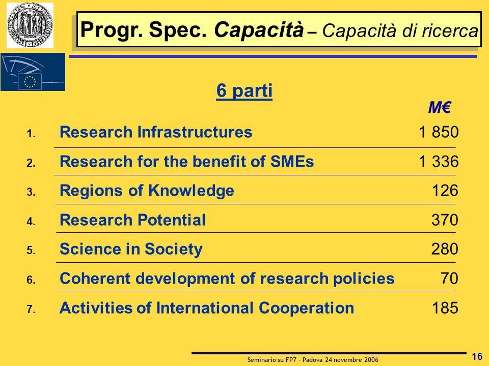 Seminario su FP7 - Padova 24 novembre 2006 16 6 parti 1.