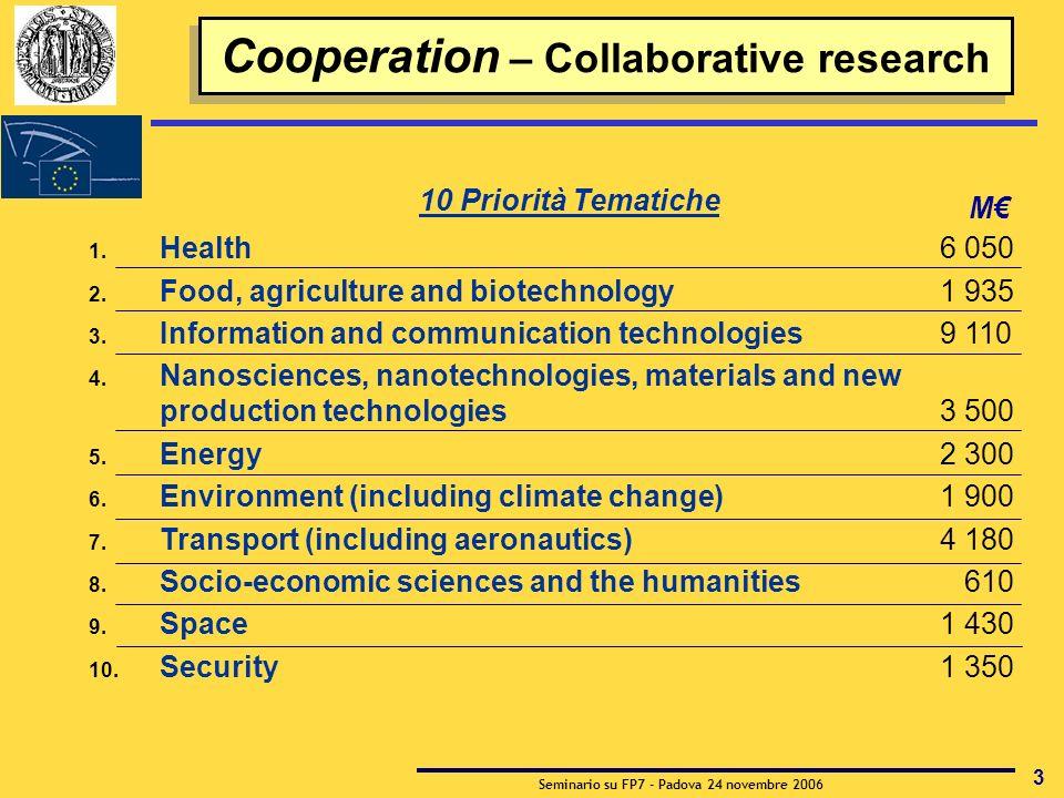 Seminario su FP7 - Padova 24 novembre 2006 3 10 Priorità Tematiche 1.