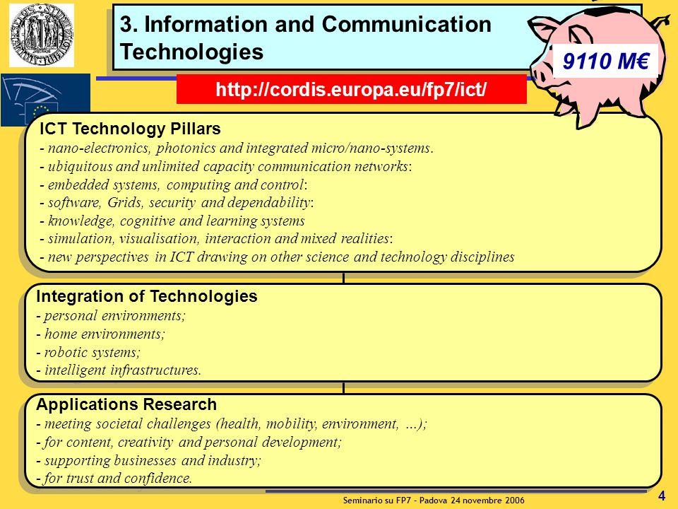 Seminario su FP7 - Padova 24 novembre 2006 4 3. Information and Communication Technologies 3.