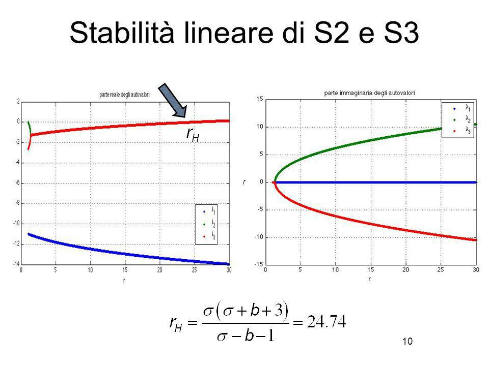 10 Stabilità lineare di S2 e S3