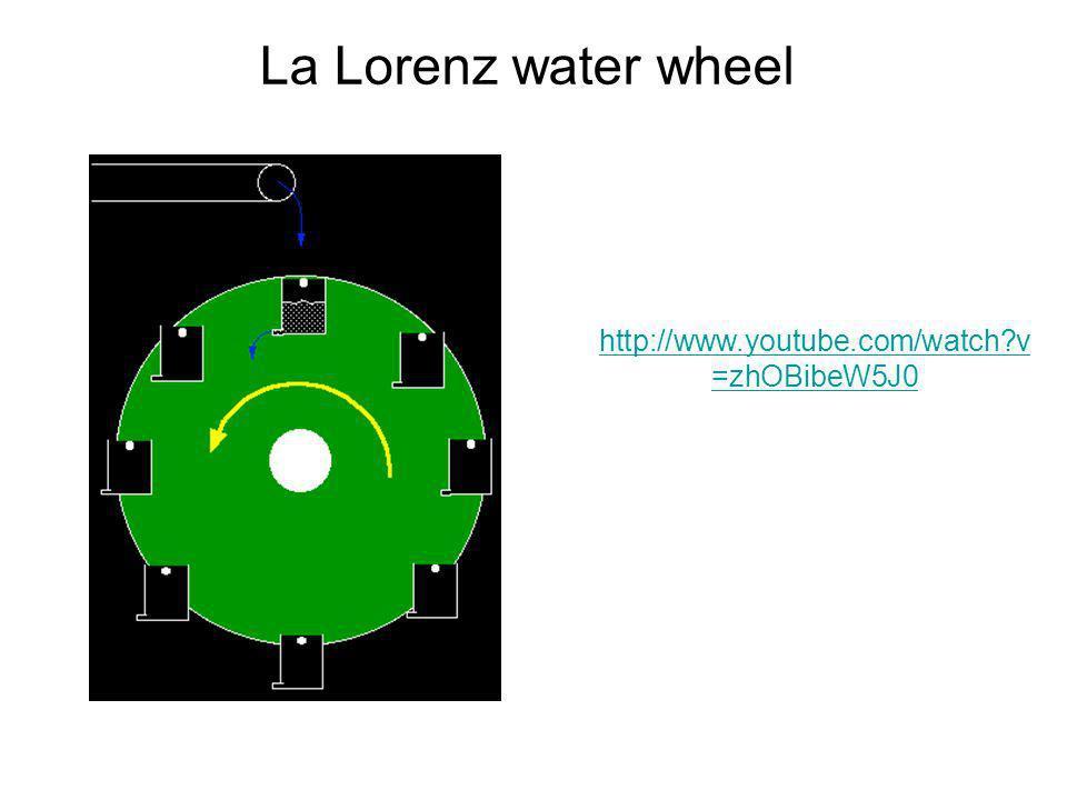 http://www.youtube.com/watch v =zhOBibeW5J0 La Lorenz water wheel
