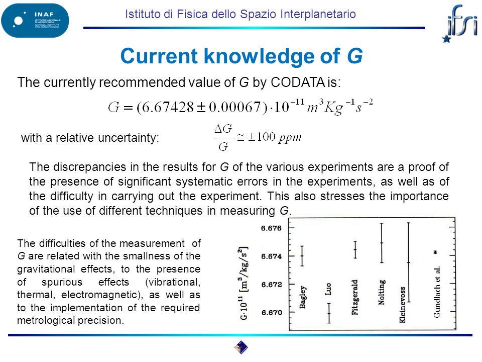 Istituto di Fisica dello Spazio Interplanetario Gundlach et al.