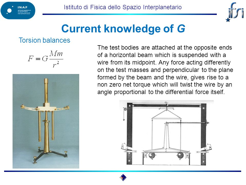 Istituto di Fisica dello Spazio Interplanetario Torsion balances The test bodies are attached at the opposite ends of a horizontal beam which is suspended with a wire from its midpoint.