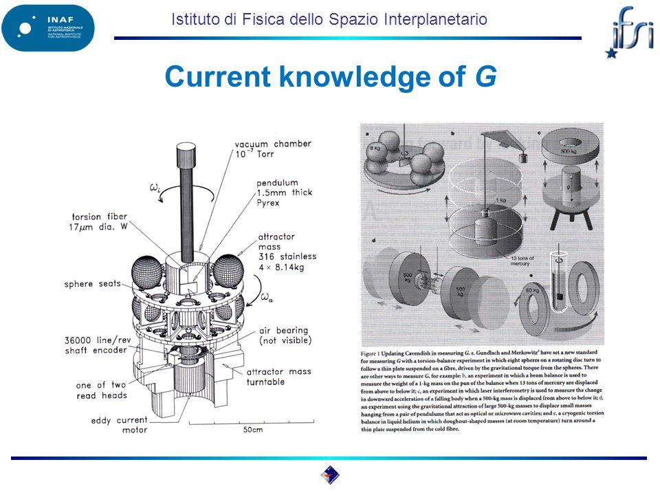 Istituto di Fisica dello Spazio Interplanetario Current knowledge of G
