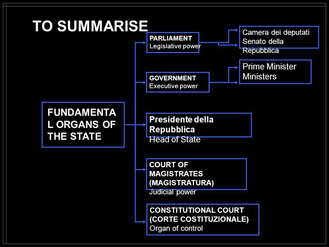TO SUMMARISE COSTITUZIONE FUNDAMENTA L ORGANS OF THE STATE PARLIAMENT Legislative power Presidente della Repubblica Head of State COURT OF MAGISTRATES