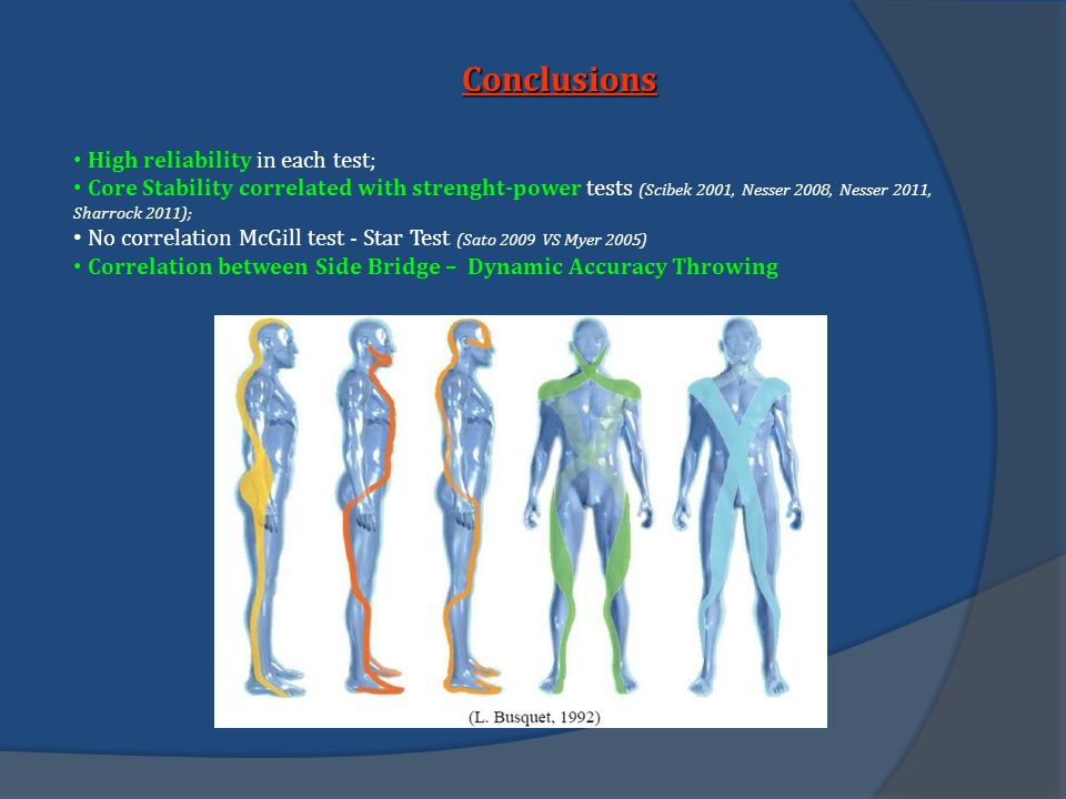 Conclusions High reliability in each test; Core Stability correlated with strenght-power tests (Scibek 2001, Nesser 2008, Nesser 2011, Sharrock 2011);