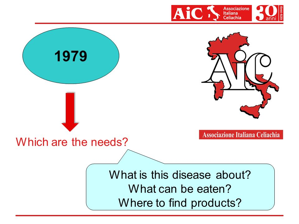 1979 What is this disease about? What can be eaten? Where to find products? Which are the needs?