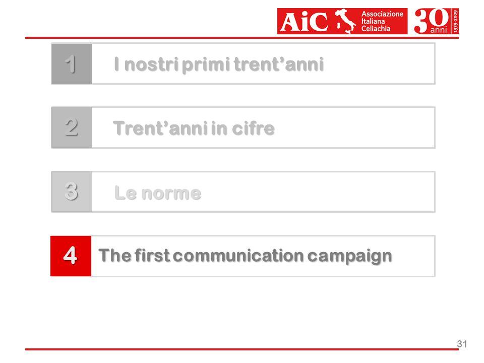 31 I nostri primi trentanni Trentanni in cifre Le norme The first communication campaign 1 4 2 3