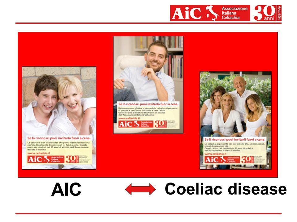 Coeliac disease AIC