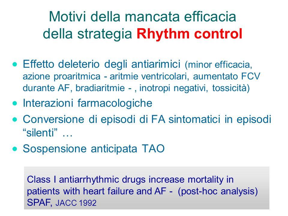 Motivi della mancata efficacia della strategia Rhythm control Effetto deleterio degli antiarimici (minor efficacia, azione proaritmica - aritmie ventricolari, aumentato FCV durante AF, bradiaritmie -, inotropi negativi, tossicità) Interazioni farmacologiche Conversione di episodi di FA sintomatici in episodi silenti … Sospensione anticipata TAO Class I antiarrhythmic drugs increase mortality in patients with heart failure and AF - (post-hoc analysis) SPAF, JACC 1992