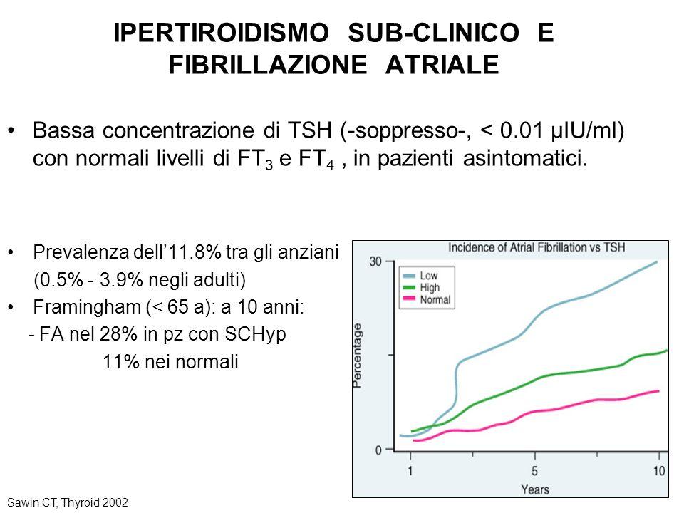 IPERTIROIDISMO SUB-CLINICO E FIBRILLAZIONE ATRIALE Bassa concentrazione di TSH (-soppresso-, < 0.01 µIU/ml) con normali livelli di FT 3 e FT 4, in pazienti asintomatici.
