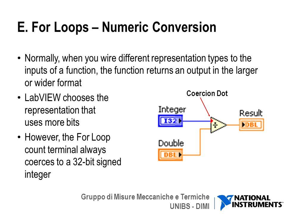Gruppo di Misure Meccaniche e Termiche UNIBS - DIMI Normally, when you wire different representation types to the inputs of a function, the function r