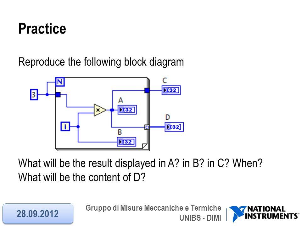 Gruppo di Misure Meccaniche e Termiche UNIBS - DIMI Practice Reproduce the following block diagram What will be the result displayed in A? in B? in C?
