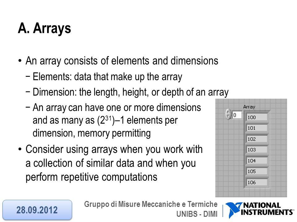 Gruppo di Misure Meccaniche e Termiche UNIBS - DIMI A. Arrays An array consists of elements and dimensions Elements: data that make up the array Dimen