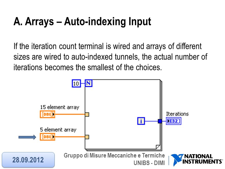 Gruppo di Misure Meccaniche e Termiche UNIBS - DIMI A. Arrays – Auto-indexing Input If the iteration count terminal is wired and arrays of different s