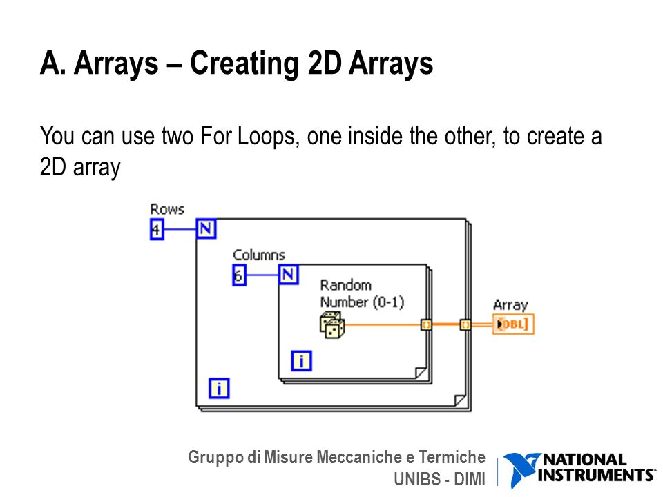 Gruppo di Misure Meccaniche e Termiche UNIBS - DIMI A. Arrays – Creating 2D Arrays You can use two For Loops, one inside the other, to create a 2D arr