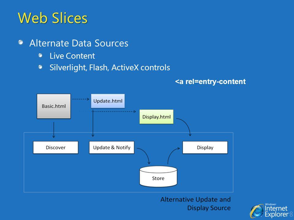 Web Slices Alternate Data Sources Live Content Silverlight, Flash, ActiveX controls <a rel=entry-content