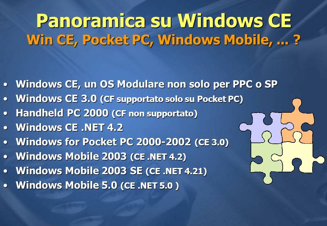 Panoramica su Windows CE Win CE, Pocket PC, Windows Mobile,... ? Windows CE, un OS Modulare non solo per PPC o SPWindows CE, un OS Modulare non solo p