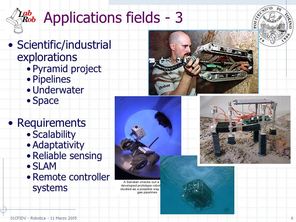 01CFIDV - Robotica - 11 Marzo 20056 Applications fields - 3 Scientific/industrial explorations Pyramid project Pipelines Underwater Space Requirements