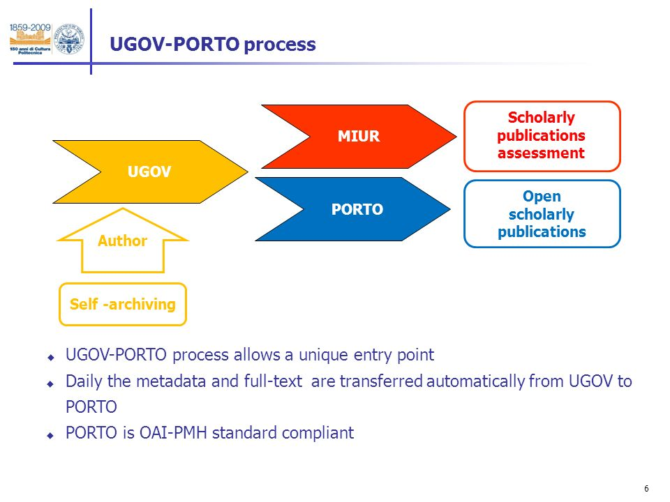 6 UGOV-PORTO process UGOV-PORTO process allows a unique entry point Daily the metadata and full-text are transferred automatically from UGOV to PORTO PORTO is OAI-PMH standard compliant UGOV MIUR PORTO Scholarly publications assessment Open scholarly publications Author Self -archiving