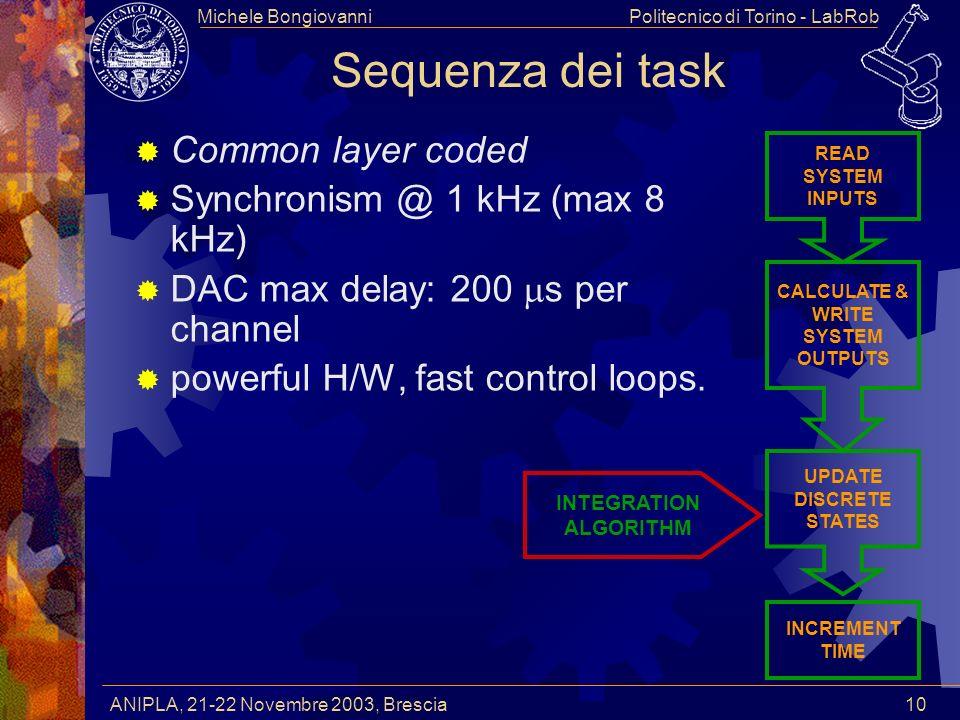 Politecnico di Torino - LabRobMichele Bongiovanni ANIPLA, 21-22 Novembre 2003, Brescia 10 Sequenza dei task Common layer coded Synchronism @ 1 kHz (ma