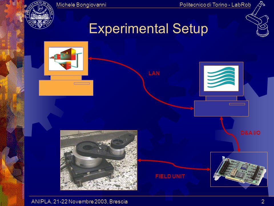 Politecnico di Torino - LabRobMichele Bongiovanni ANIPLA, 21-22 Novembre 2003, Brescia 2 Experimental Setup FIELD UNIT D&A I/O LAN