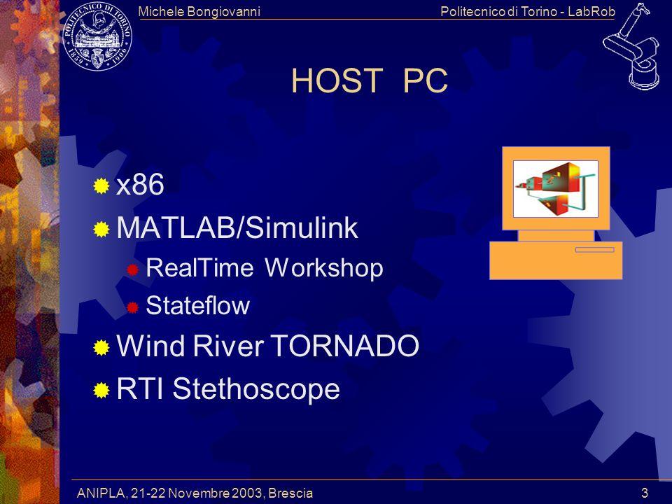 Politecnico di Torino - LabRobMichele Bongiovanni ANIPLA, 21-22 Novembre 2003, Brescia 3 HOST PC x86 MATLAB/Simulink RealTime Workshop Stateflow Wind