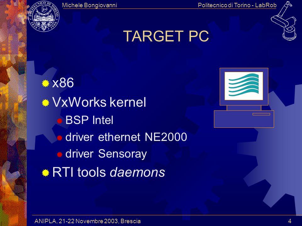 Politecnico di Torino - LabRobMichele Bongiovanni ANIPLA, 21-22 Novembre 2003, Brescia 4 TARGET PC x86 VxWorks kernel BSP Intel driver ethernet NE2000