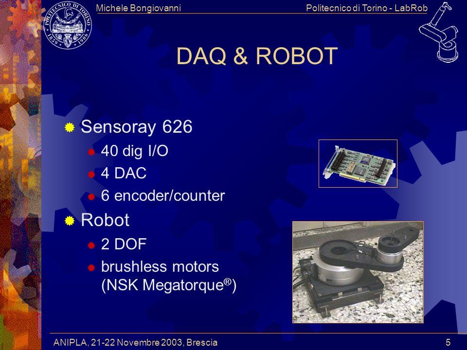 Politecnico di Torino - LabRobMichele Bongiovanni ANIPLA, 21-22 Novembre 2003, Brescia 5 DAQ & ROBOT Sensoray 626 40 dig I/O 4 DAC 6 encoder/counter R