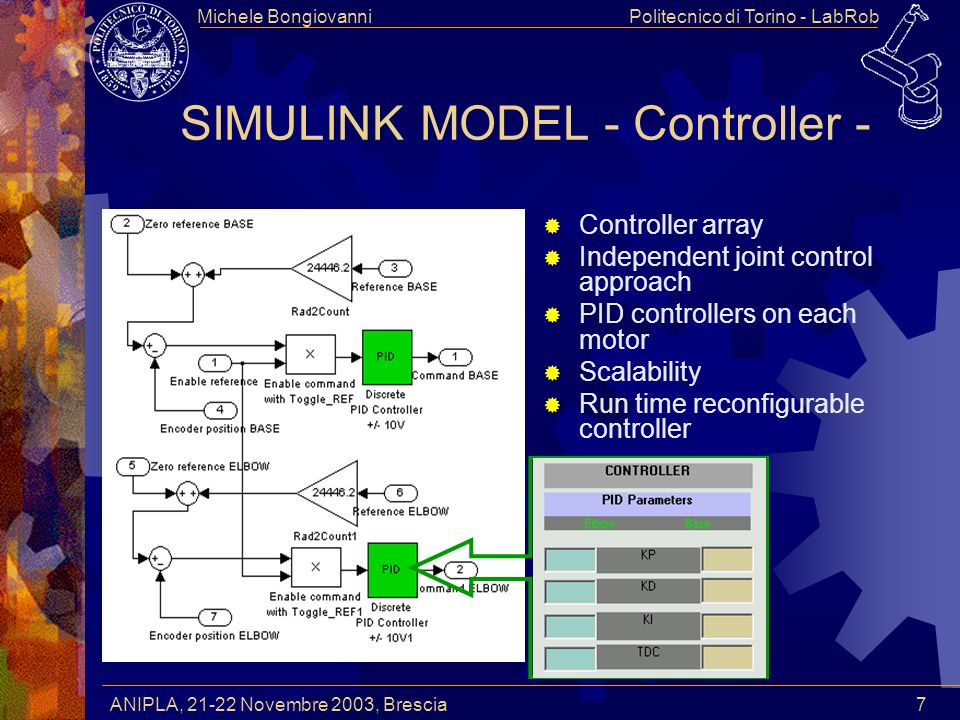 Politecnico di Torino - LabRobMichele Bongiovanni ANIPLA, 21-22 Novembre 2003, Brescia 7 SIMULINK MODEL - Controller - Controller array Independent joint control approach PID controllers on each motor Scalability Run time reconfigurable controller